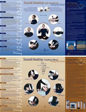 Tuning Fork Primer Chart