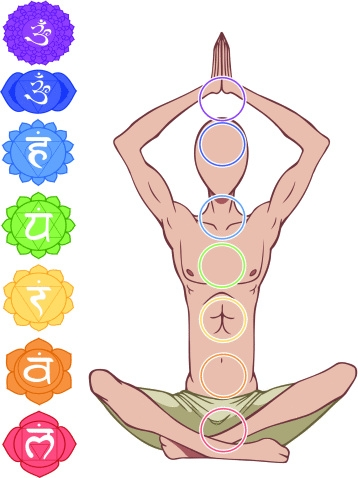 Why You Should Clear Your Chakras, MASSAGE Magazine