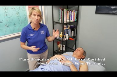 Pectoralis Muscle; Trigger Point Treatment for Chest Area Pain